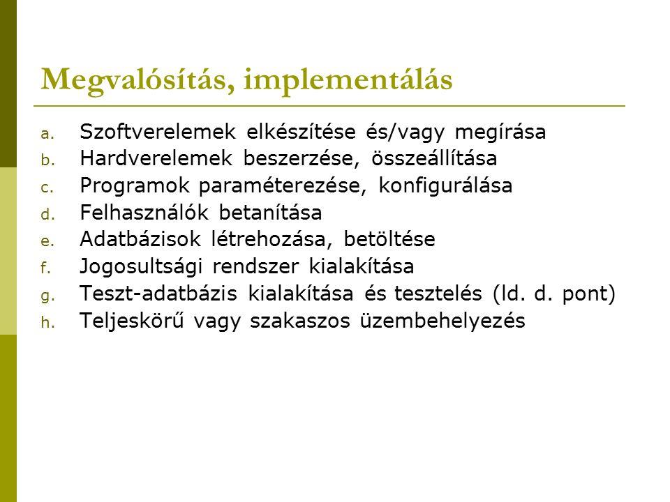 Megvalósítás, implementálás a. Szoftverelemek elkészítése és/vagy megírása b.