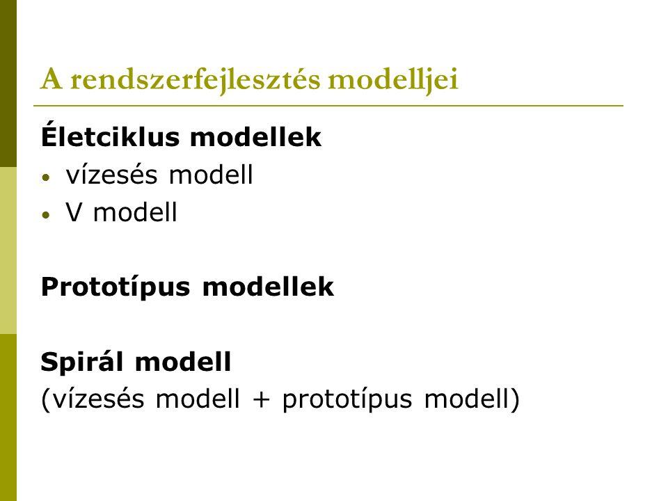 A rendszerfejlesztés modelljei Életciklus modellek vízesés modell V modell Prototípus modellek Spirál modell (vízesés modell + prototípus modell)