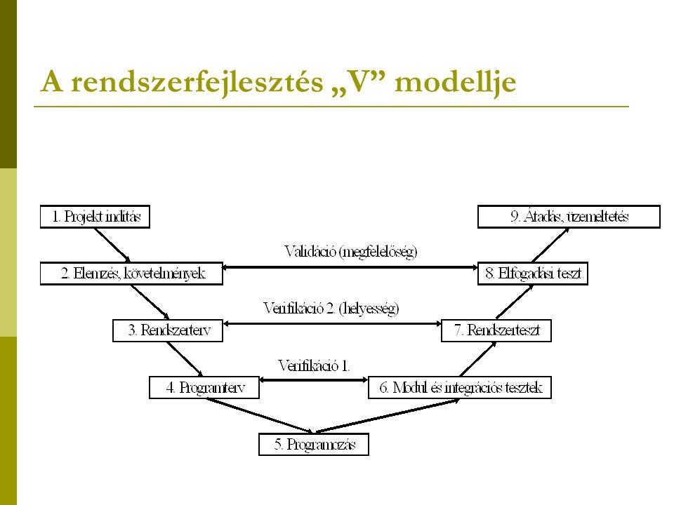 """A rendszerfejlesztés """"V modellje"""