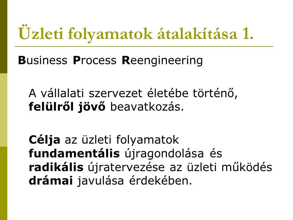 Üzleti folyamatok átalakítása 1.