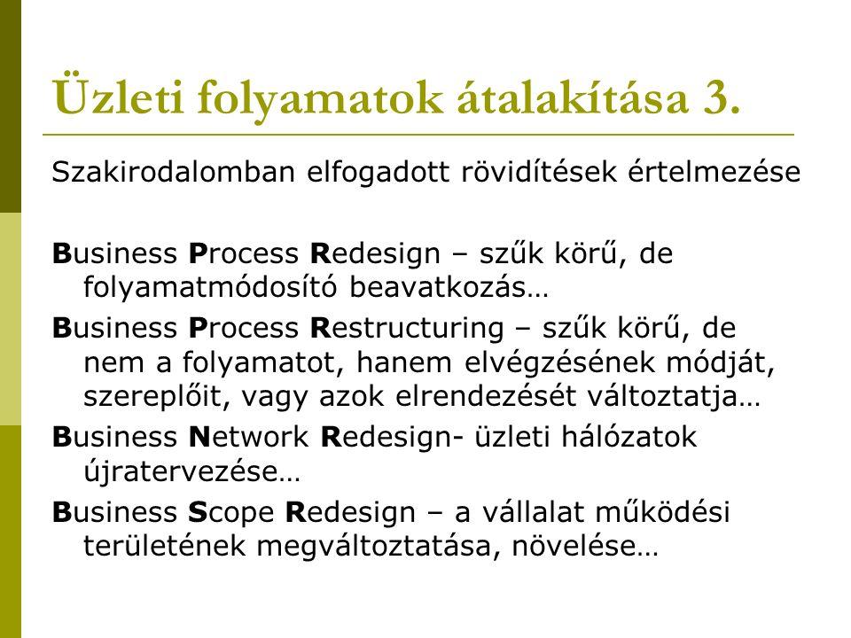 Üzleti folyamatok átalakítása 3.