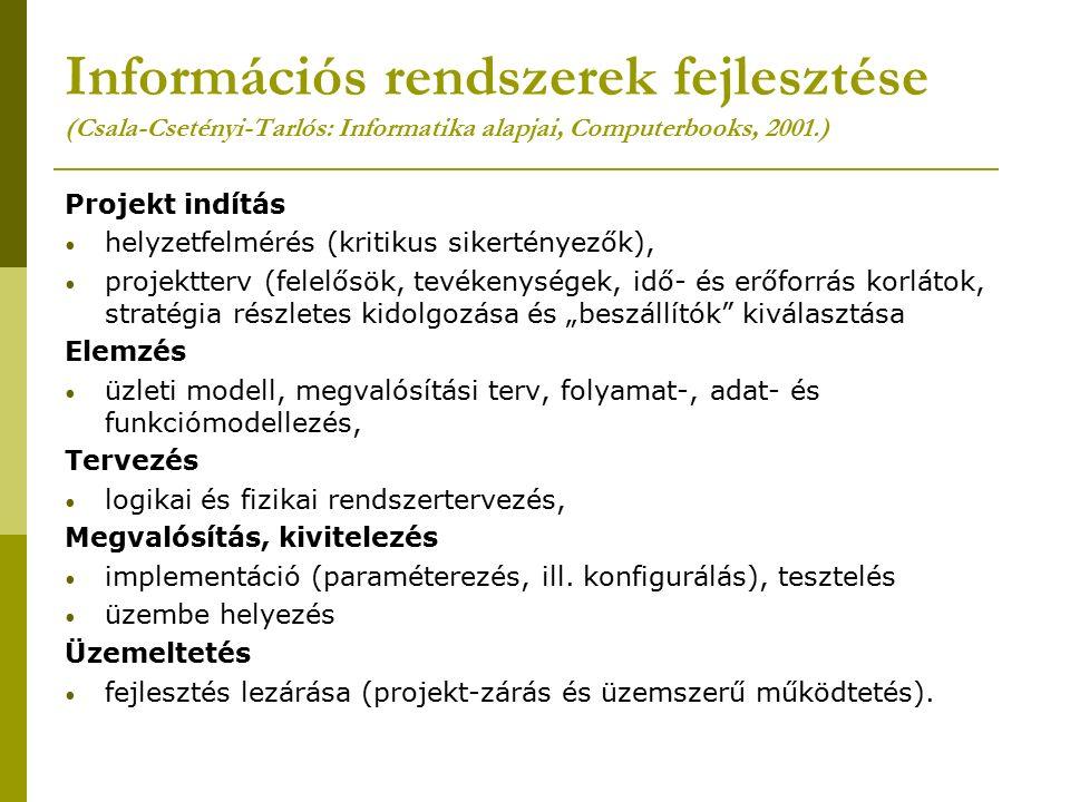 """Információs rendszerek fejlesztése (Csala-Csetényi-Tarlós: Informatika alapjai, Computerbooks, 2001.) Projekt indítás helyzetfelmérés (kritikus sikertényezők), projektterv (felelősök, tevékenységek, idő- és erőforrás korlátok, stratégia részletes kidolgozása és """"beszállítók kiválasztása Elemzés üzleti modell, megvalósítási terv, folyamat-, adat- és funkciómodellezés, Tervezés logikai és fizikai rendszertervezés, Megvalósítás, kivitelezés implementáció (paraméterezés, ill."""
