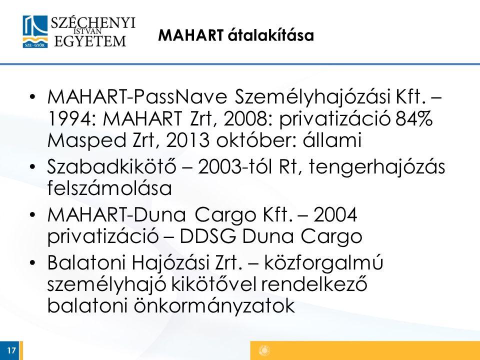 MAHART átalakítása MAHART-PassNave Személyhajózási Kft.