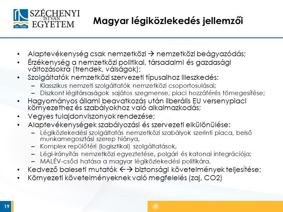Magyar légiközlekedés jellemzői Alaptevékenység csak nemzetközi  nemzetközi beágyazódás; Érzékenység a nemzetközi politikai, társadalmi és gazdasági változásokra (trendek, válságok); Szolgáltatók nemzetközi szervezeti típusaihoz illeszkedés: – Klasszikus nemzeti szolgáltatók nemzetközi csoportosulásai; – Diszkont légitársaságok sajátos szegmense, piaci hozzáférés tömegesítése; Hagyományos állami beavatkozás után liberális EU versenypiaci környezethez és szabályokhoz való alkalmazkodás; Vegyes tulajdonviszonyok rendezése; Alaptevékenységek szabályozási és szervezeti elkülönülése: – Légiközlekedési szolgáltatás nemzetközi szabályok szerinti piaca, belső munkamegosztási szerep hiánya, – Komplex repülőtéri (logisztikai) szolgáltatások, – Légi-irányítás nemzetközi egyeztetése, polgári és katonai integrációja; – MALÉV-csőd hatása a magyar légiközlekedési politikára.