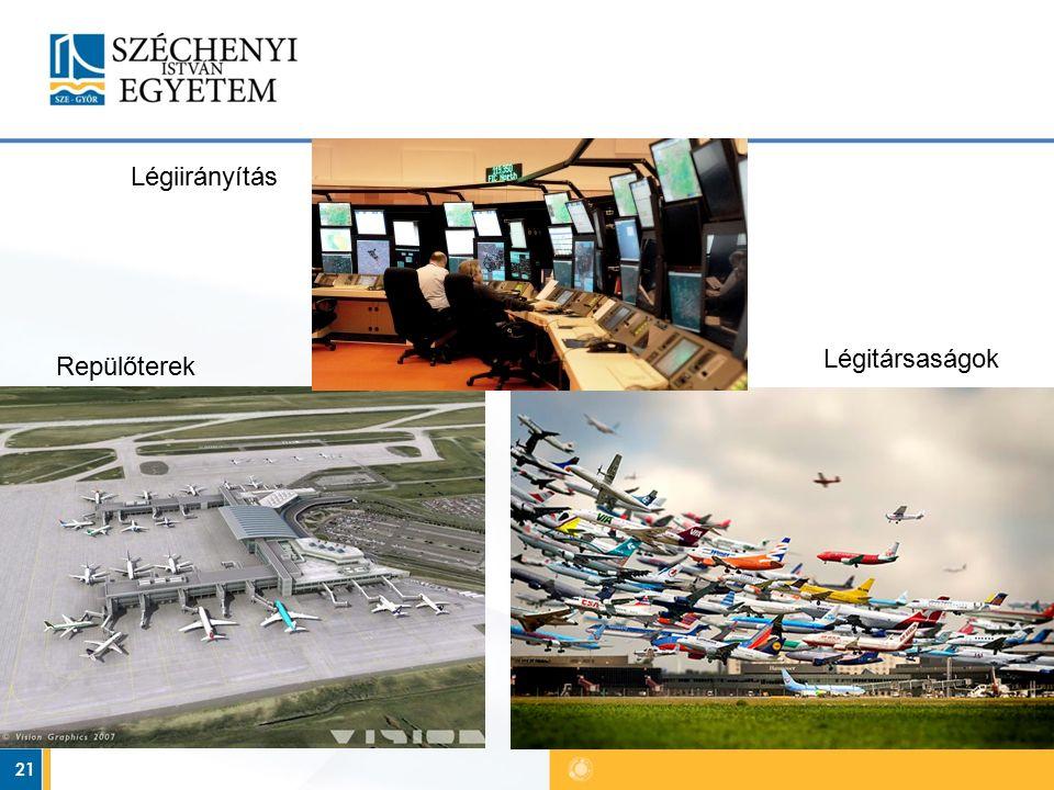 Légiirányítás Repülőterek Légitársaságok 21