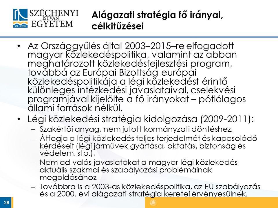 Alágazati stratégia fő irányai, célkitűzései Az Országgyűlés által 2003–2015–re elfogadott magyar közlekedéspolitika, valamint az abban meghatározott közlekedésfejlesztési program, továbbá az Európai Bizottság európai közlekedéspolitikája a légi közlekedést érintő különleges intézkedési javaslataival, cselekvési programjával kijelölte a fő irányokat – pótlólagos állami források nélkül.