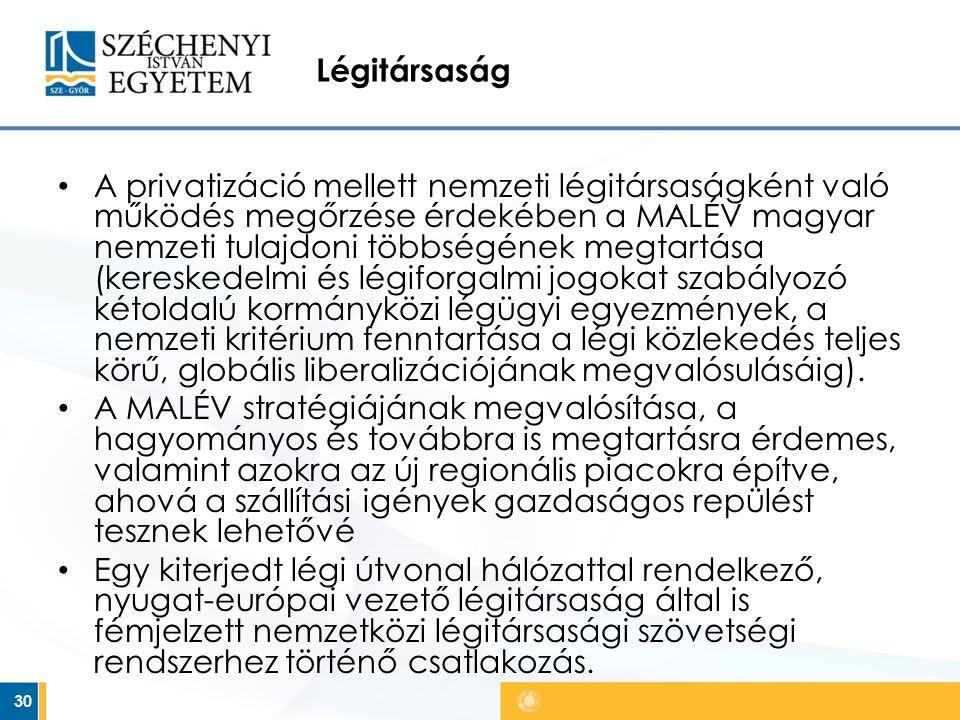 Légitársaság A privatizáció mellett nemzeti légitársaságként való működés megőrzése érdekében a MALÉV magyar nemzeti tulajdoni többségének megtartása (kereskedelmi és légiforgalmi jogokat szabályozó kétoldalú kormányközi légügyi egyezmények, a nemzeti kritérium fenntartása a légi közlekedés teljes körű, globális liberalizációjának megvalósulásáig).