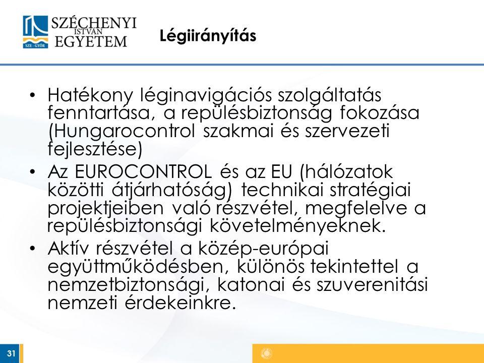 Légiirányítás Hatékony léginavigációs szolgáltatás fenntartása, a repülésbiztonság fokozása (Hungarocontrol szakmai és szervezeti fejlesztése) Az EUROCONTROL és az EU (hálózatok közötti átjárhatóság) technikai stratégiai projektjeiben való részvétel, megfelelve a repülésbiztonsági követelményeknek.