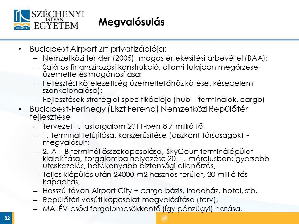 Megvalósulás Budapest Airport Zrt privatizációja: – Nemzetközi tender (2005), magas értékesítési árbevétel (BAA); – Sajátos finanszírozási konstrukció, állami tulajdon megőrzése, üzemeltetés magánosítása; – Fejlesztési kötelezettség üzemeltetőhöz kötése, késedelem szankcionálása); – Fejlesztések stratégiai specifikációja (hub – terminálok, cargo) Budapest-Ferihegy (Liszt Ferenc) Nemzetközi Repülőtér fejlesztése – Tervezett utasforgalom 2011-ben 8,7 millió fő, – 1.