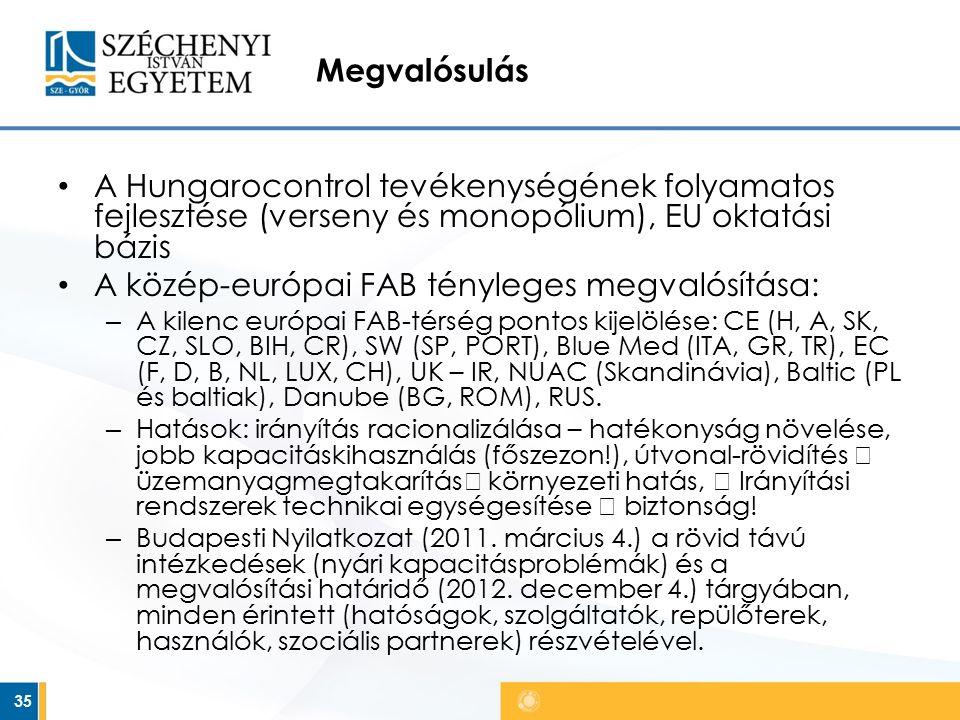 Megvalósulás A Hungarocontrol tevékenységének folyamatos fejlesztése (verseny és monopólium), EU oktatási bázis A közép-európai FAB tényleges megvalósítása: – A kilenc európai FAB-térség pontos kijelölése: CE (H, A, SK, CZ, SLO, BIH, CR), SW (SP, PORT), Blue Med (ITA, GR, TR), EC (F, D, B, NL, LUX, CH), UK – IR, NUAC (Skandinávia), Baltic (PL és baltiak), Danube (BG, ROM), RUS.