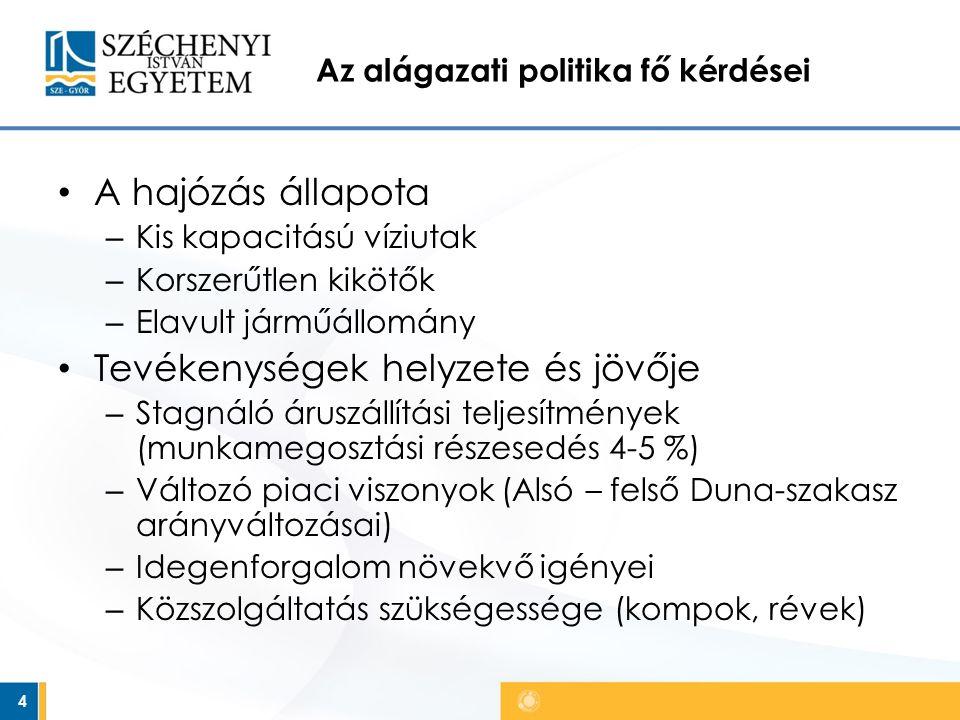 Az alágazati politika fő kérdései A hajózás állapota – Kis kapacitású víziutak – Korszerűtlen kikötők – Elavult járműállomány Tevékenységek helyzete és jövője – Stagnáló áruszállítási teljesítmények (munkamegosztási részesedés 4-5 %) – Változó piaci viszonyok (Alsó – felső Duna-szakasz arányváltozásai) – Idegenforgalom növekvő igényei – Közszolgáltatás szükségessége (kompok, révek) 4