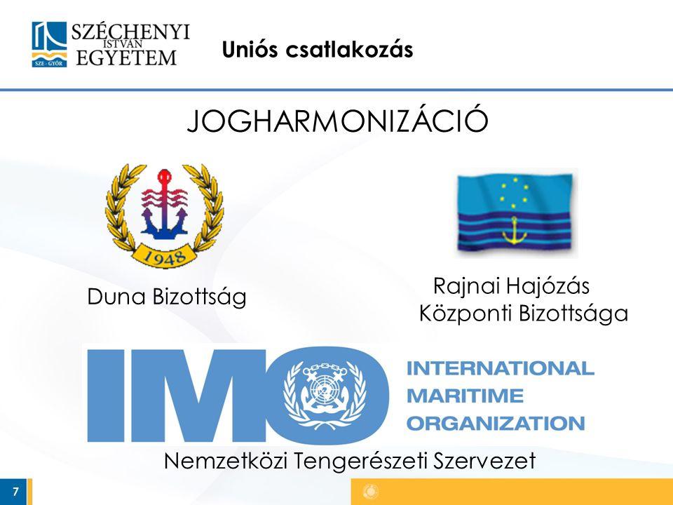 Uniós csatlakozás JOGHARMONIZÁCIÓ Duna Bizottság Rajnai Hajózás Központi Bizottsága Nemzetközi Tengerészeti Szervezet 7