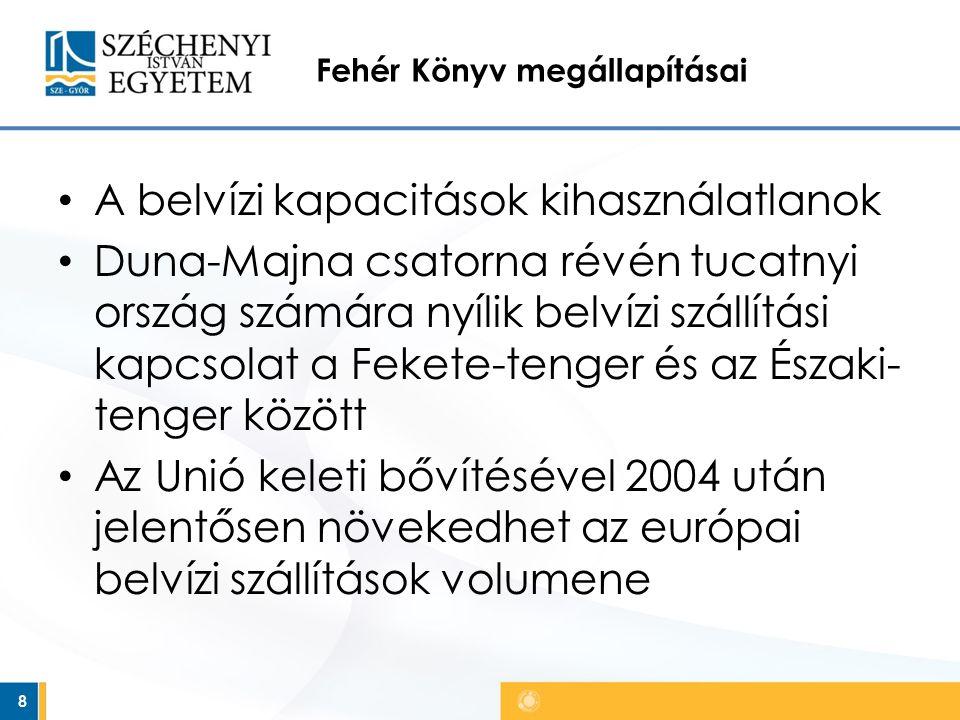 Fehér Könyv megállapításai A belvízi kapacitások kihasználatlanok Duna-Majna csatorna révén tucatnyi ország számára nyílik belvízi szállítási kapcsolat a Fekete-tenger és az Északi- tenger között Az Unió keleti bővítésével 2004 után jelentősen növekedhet az európai belvízi szállítások volumene 8