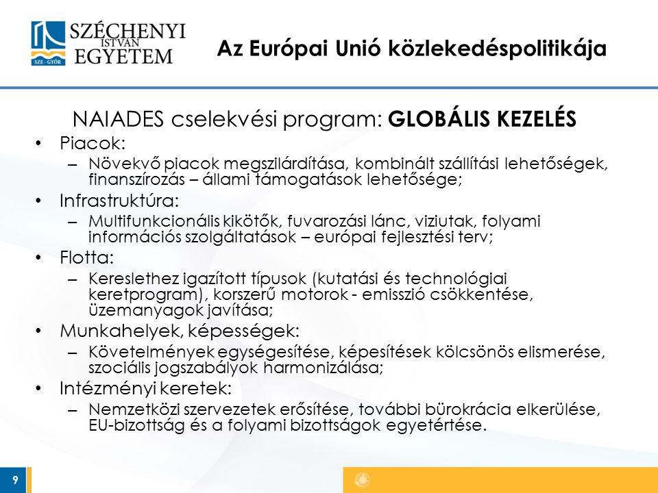 Az Európai Unió közlekedéspolitikája NAIADES cselekvési program: GLOBÁLIS KEZELÉS Piacok: – Növekvő piacok megszilárdítása, kombinált szállítási lehetőségek, finanszírozás – állami támogatások lehetősége; Infrastruktúra: – Multifunkcionális kikötők, fuvarozási lánc, viziutak, folyami információs szolgáltatások – európai fejlesztési terv; Flotta: – Kereslethez igazított típusok (kutatási és technológiai keretprogram), korszerű motorok - emisszió csökkentése, üzemanyagok javítása; Munkahelyek, képességek: – Követelmények egységesítése, képesítések kölcsönös elismerése, szociális jogszabályok harmonizálása; Intézményi keretek: – Nemzetközi szervezetek erősítése, további bürokrácia elkerülése, EU-bizottság és a folyami bizottságok egyetértése.