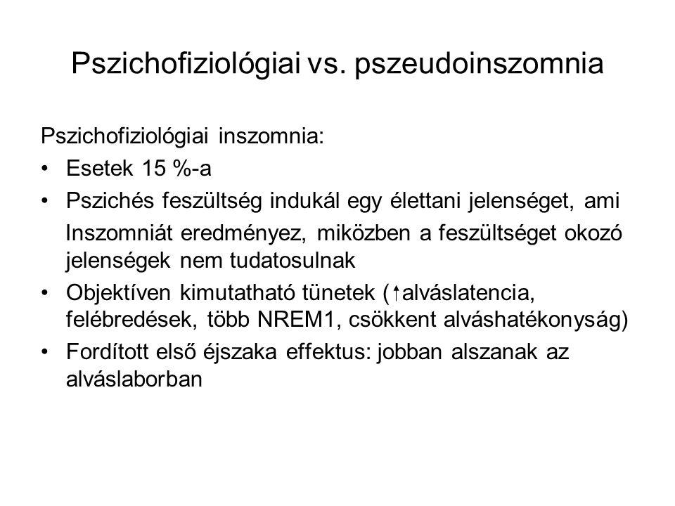 Pszeudoinszomnia (paradox inszomnia): Objektíven nem mutatható ki az alvászavar Szubjektív szinten rossz alvás Mikroébredések.