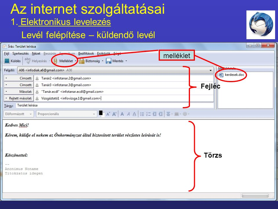 Az internet szolgáltatásai 1. Elektronikus levelezés Keresések Keresés menüből