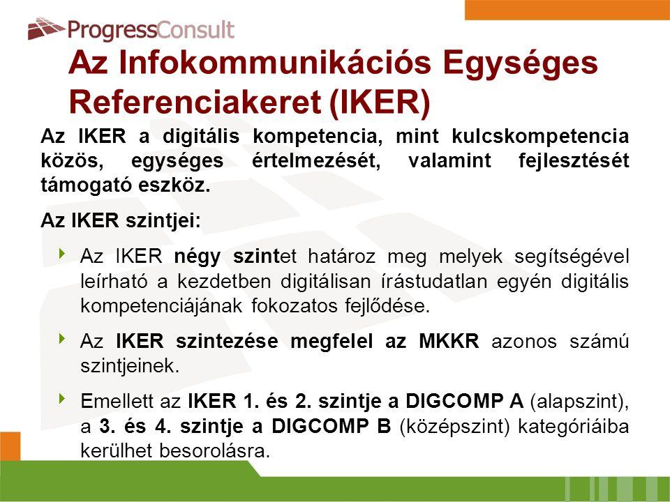 Az Infokommunikációs Egységes Referenciakeret (IKER) - folytatás Az IKER részterületei: Az IKER – illeszkedve a DIGCOMP-hoz – a digitális kompetencián belül öt részterületet határoz meg:  Információ gyűjtése, felhasználása, tárolása  Digitális, internet alapú kommunikáció  Digitális tartalmak létrehozatala  Problémamegoldás, gyakorlati alkalmazás  IKT biztonság Célját tekintve az IKER kétféle eszközből áll, ezek  az önértékelést, illetve  a fejlesztést támogatják.