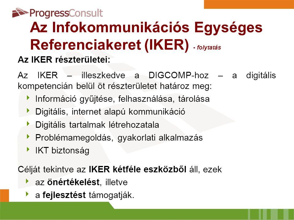 Az Infokommunikációs Egységes Referenciakeret (IKER) - folytatás Az IKER részterületei: Az IKER – illeszkedve a DIGCOMP-hoz – a digitális kompetencián