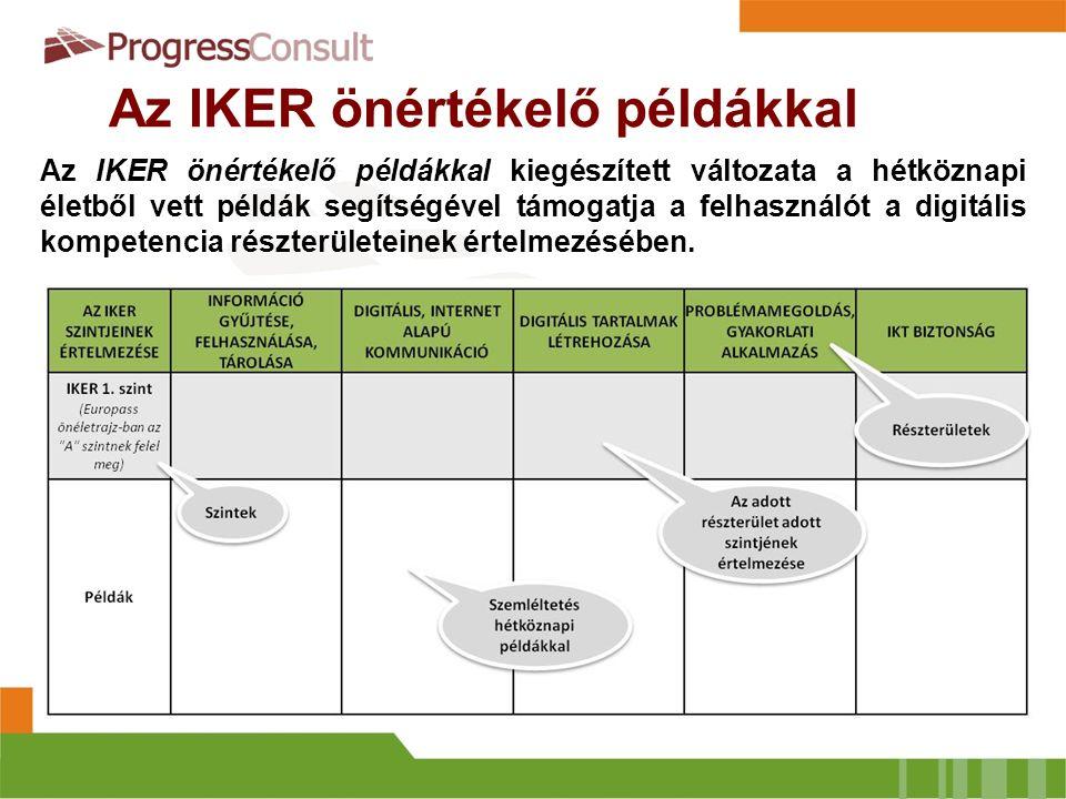 Az IKER önértékelő példákkal Az IKER önértékelő példákkal kiegészített változata a hétköznapi életből vett példák segítségével támogatja a felhasználó