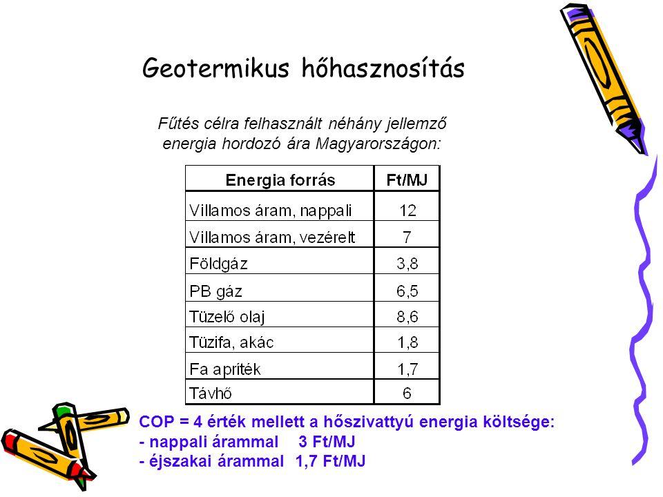 Geotermikus hőhasznosítás Fűtés célra felhasznált néhány jellemző energia hordozó ára Magyarországon: COP = 4 érték mellett a hőszivattyú energia költsége: - nappali árammal 3 Ft/MJ - éjszakai árammal 1,7 Ft/MJ