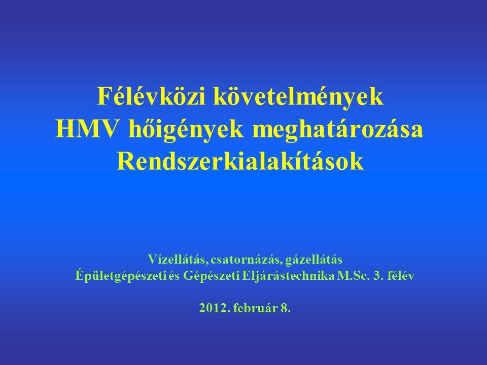 Félévközi követelmények HMV hőigények meghatározása Rendszerkialakítások Vízellátás, csatornázás, gázellátás Épületgépészeti és Gépészeti Eljárástechnika M.Sc.