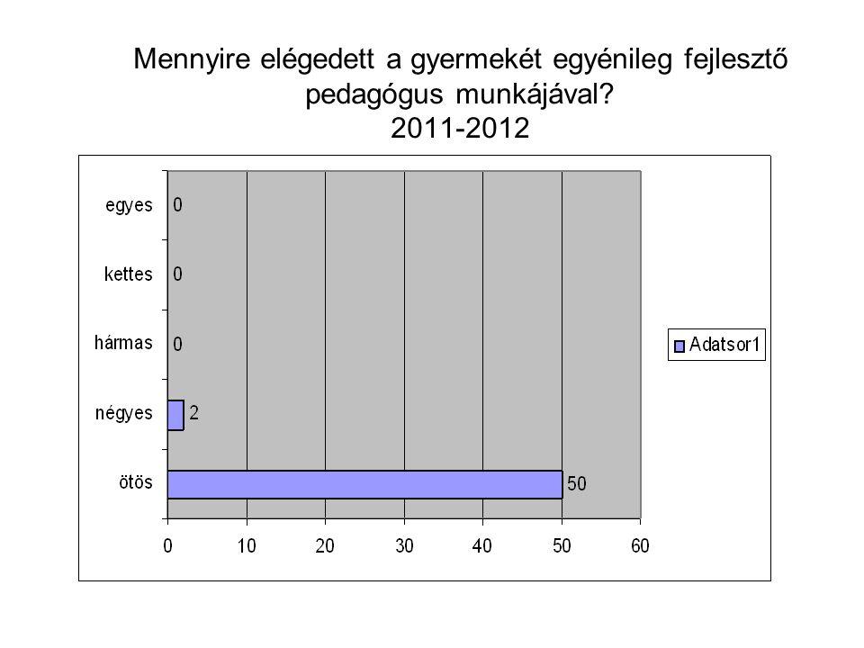 Mennyire elégedett a gyermekét egyénileg fejlesztő pedagógus munkájával 2011-2012