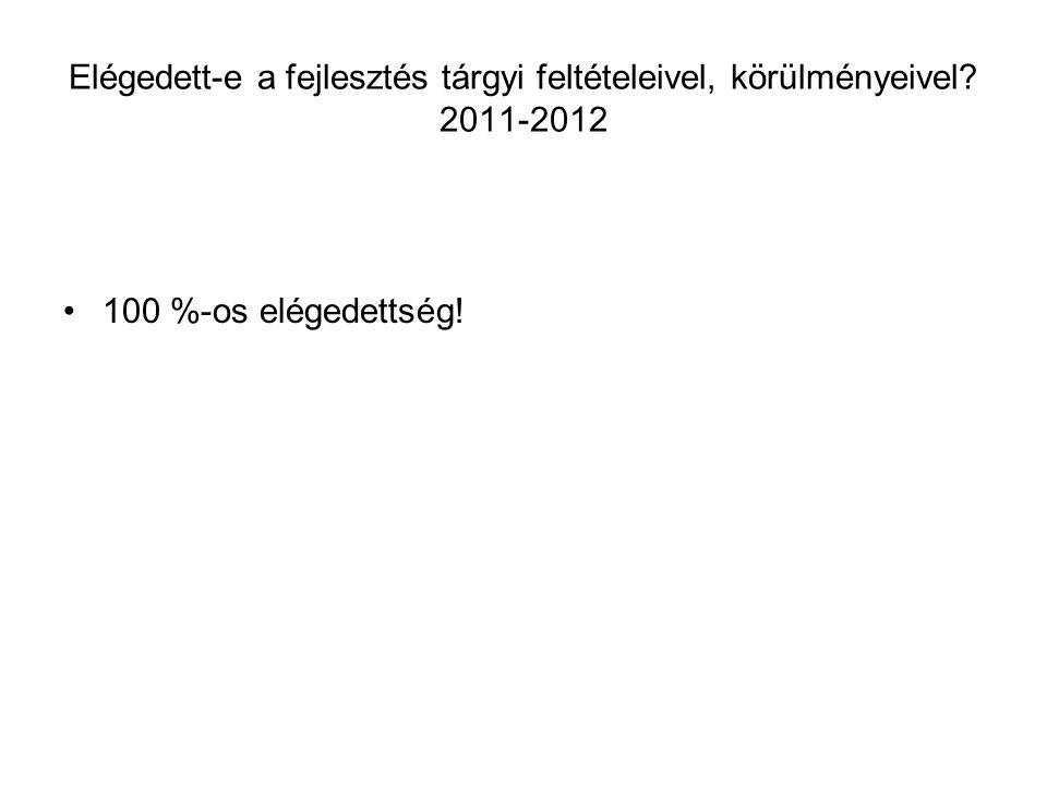 Elégedett-e a fejlesztés tárgyi feltételeivel, körülményeivel 2011-2012 100 %-os elégedettség!
