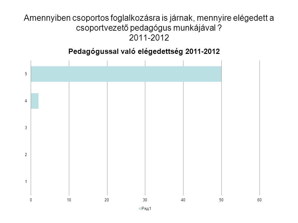 Elégedett-e az intézmény által nyújtott pszichológiai szolgáltatással? 2011-2012
