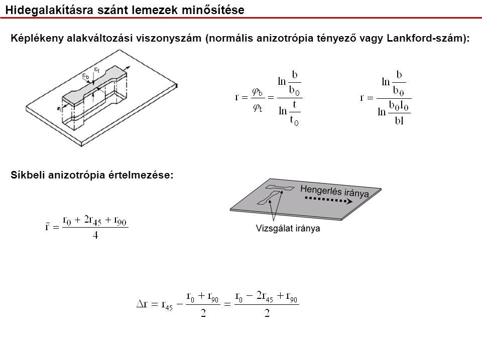 Hidegalakításra szánt lemezek minősítése Síkbeli anizotrópia értelmezése: Képlékeny alakváltozási viszonyszám (normális anizotrópia tényező vagy Lankford-szám):