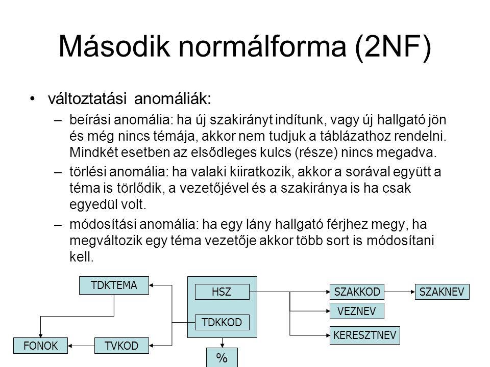 Második normálforma (2NF) változtatási anomáliák: –beírási anomália: ha új szakirányt indítunk, vagy új hallgató jön és még nincs témája, akkor nem tu