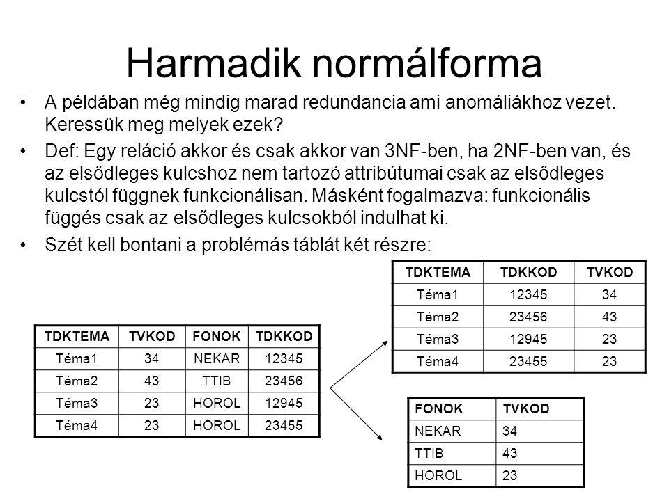 Harmadik normálforma A példában még mindig marad redundancia ami anomáliákhoz vezet. Keressük meg melyek ezek? Def: Egy reláció akkor és csak akkor va
