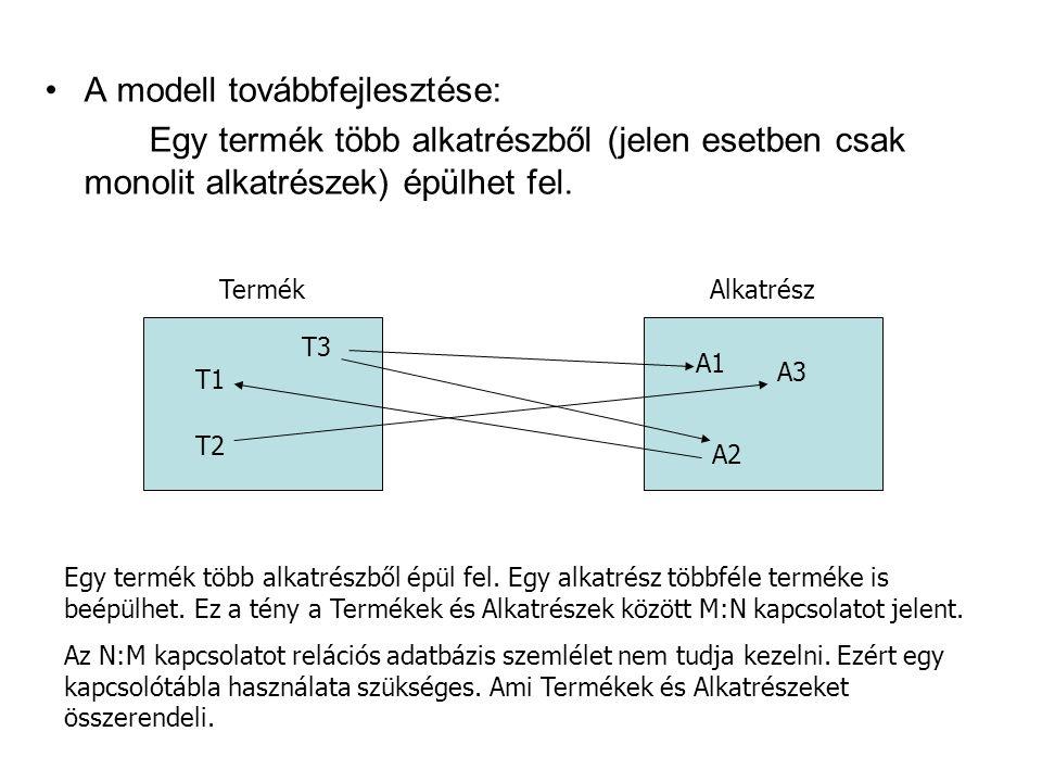 A modell továbbfejlesztése: Egy termék több alkatrészből (jelen esetben csak monolit alkatrészek) épülhet fel. T1 T2 T3 TermékAlkatrész A1 A2 A3 Egy t