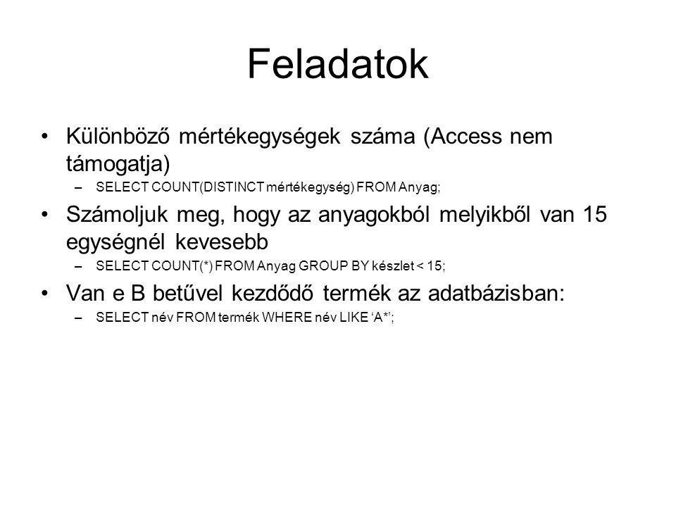 Feladatok Különböző mértékegységek száma (Access nem támogatja) –SELECT COUNT(DISTINCT mértékegység) FROM Anyag; Számoljuk meg, hogy az anyagokból mel