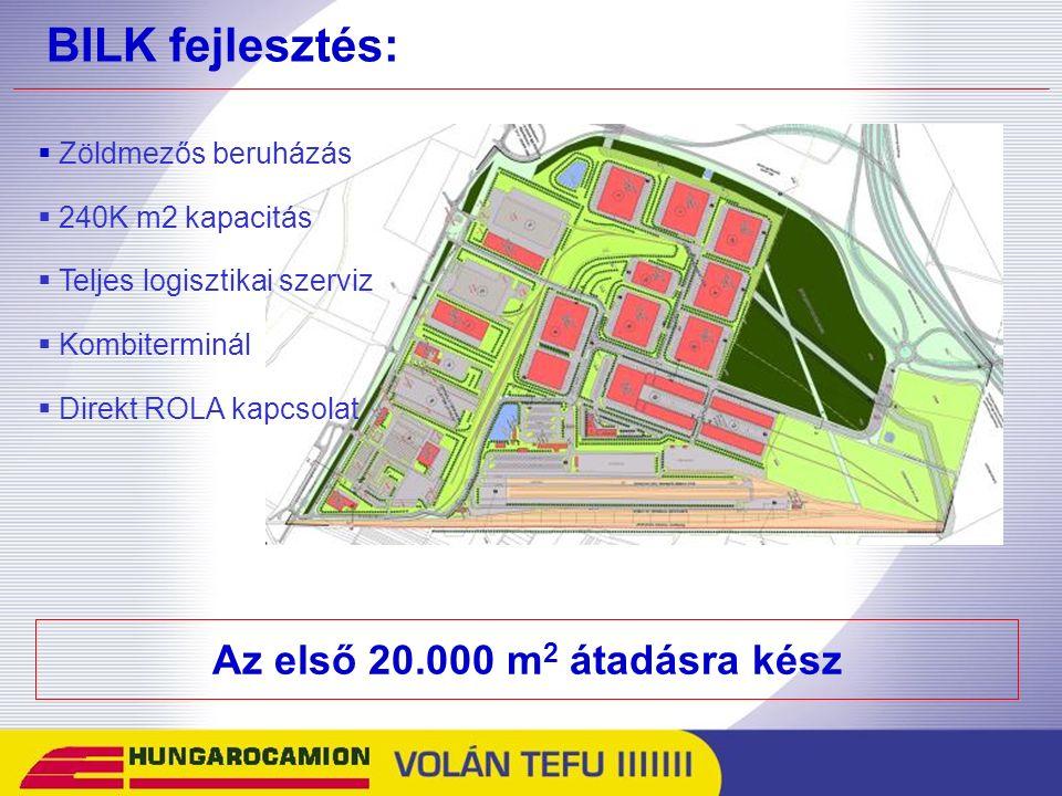 BILK fejlesztés: Az első 20.000 m 2 átadásra kész  Zöldmezős beruházás  240K m2 kapacitás  Teljes logisztikai szerviz  Kombiterminál  Direkt ROLA kapcsolat