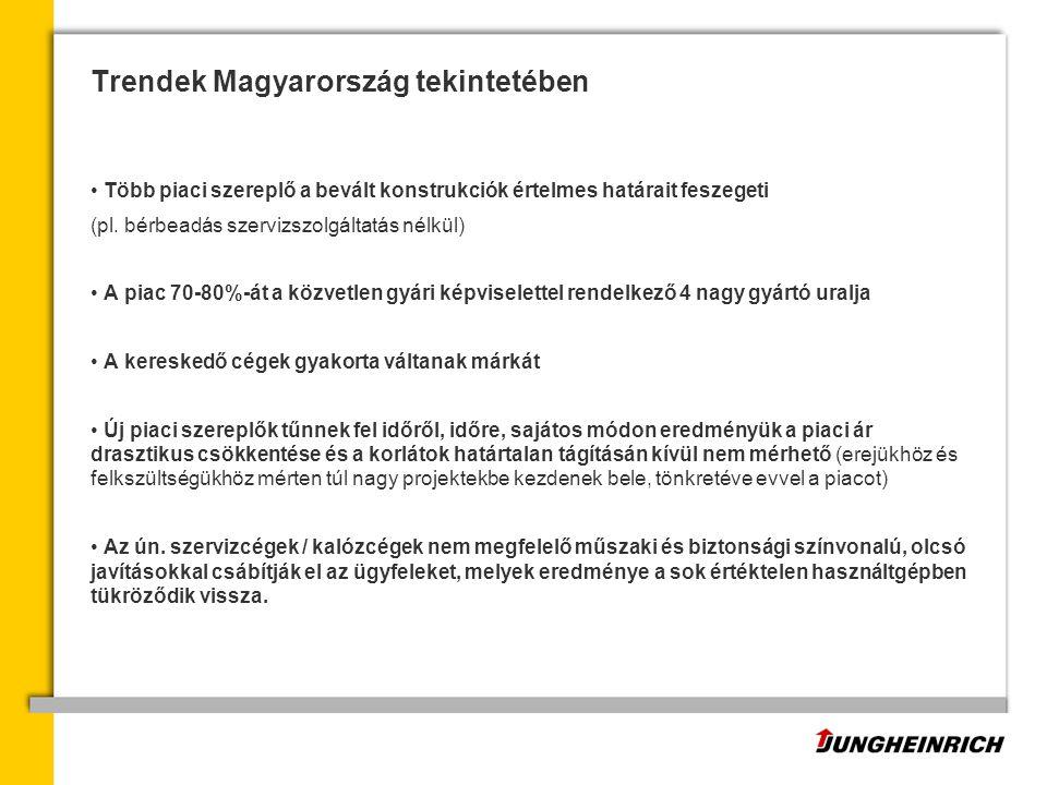 Trendek Magyarország tekintetében Több piaci szereplő a bevált konstrukciók értelmes határait feszegeti (pl.