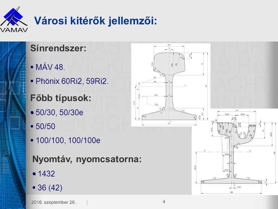 4 2016. szeptember 26. | Városi kitérők jellemzői: Sínrendszer:  MÁV 48.  Phönix 60Ri2, 59Ri2. Főbb típusok:   50/30, 50/30e  50/50  100/100, 10