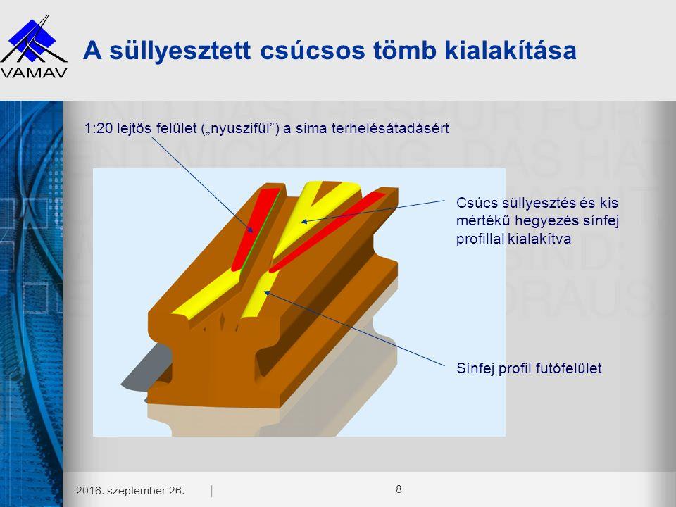 8 A süllyesztett csúcsos tömb kialakítása 2016. szeptember 26. | Sínfej profil futófelület Csúcs süllyesztés és kis mértékű hegyezés sínfej profillal