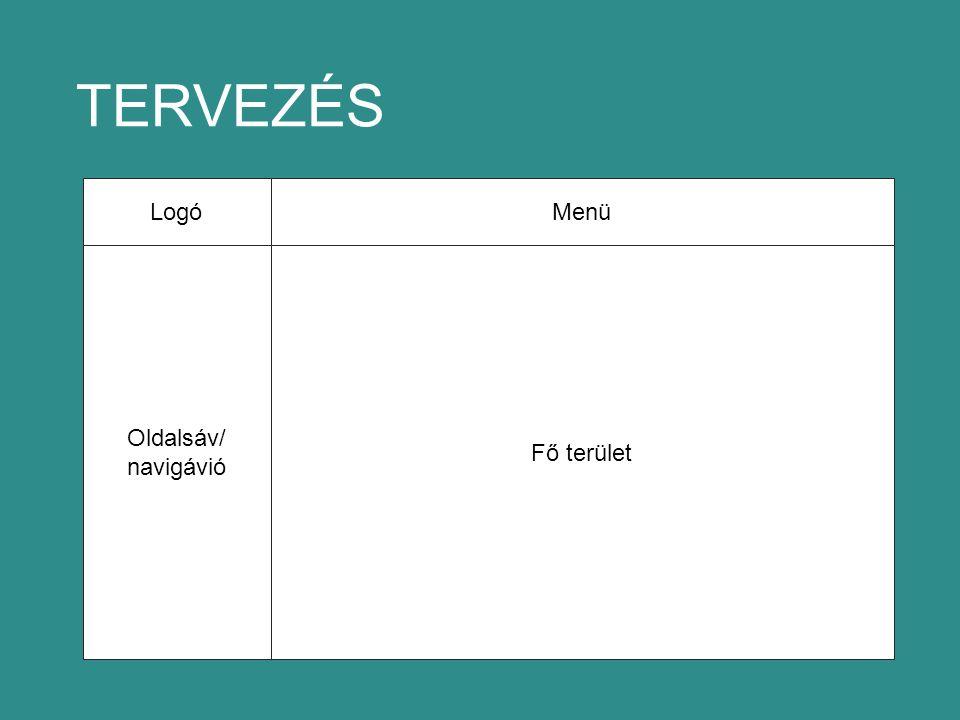 TERVEZÉS LogóMenü Oldalsáv/ navigávió Fő terület