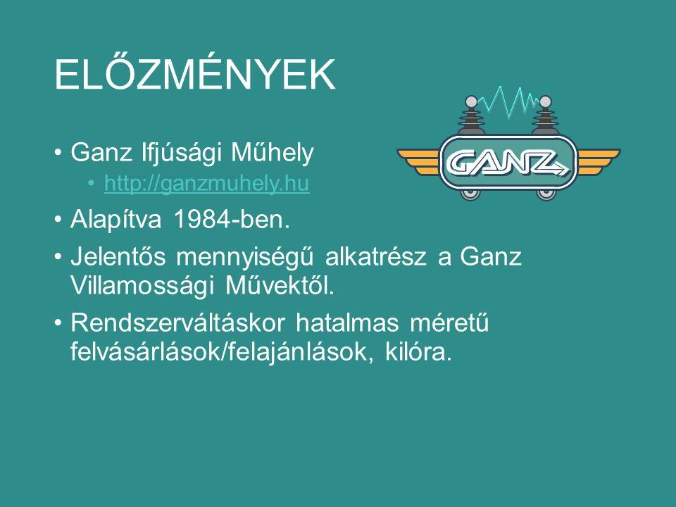 ELŐZMÉNYEK Ganz Ifjúsági Műhely http://ganzmuhely.hu Alapítva 1984-ben.
