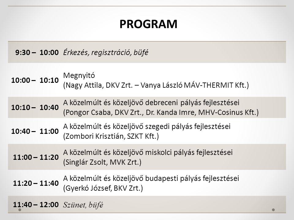 PROGRAM 9:30 – 10:00Érkezés, regisztráció, büfé 10:00 – 10:10 Megnyitó (Nagy Attila, DKV Zrt.