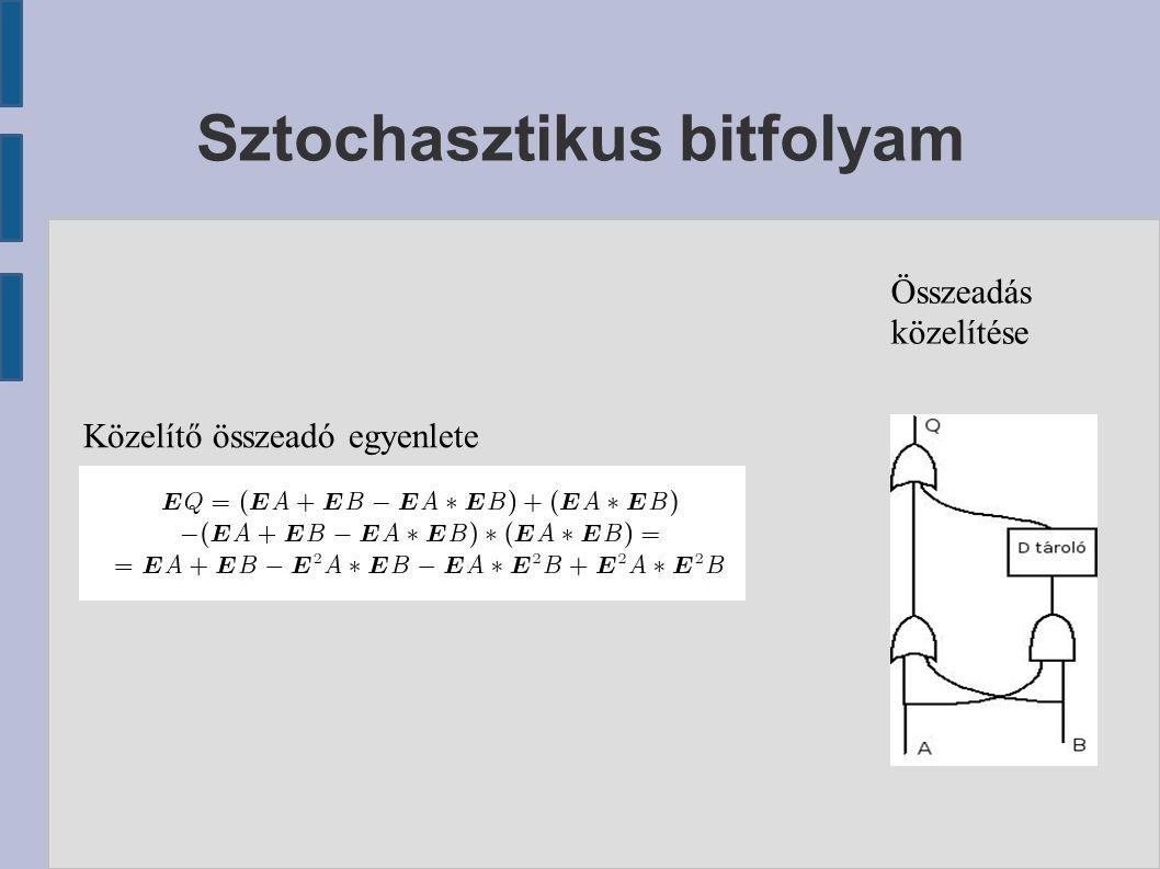 Sztochasztikus bitfolyam Összeadás közelítése Közelítő összeadó egyenlete