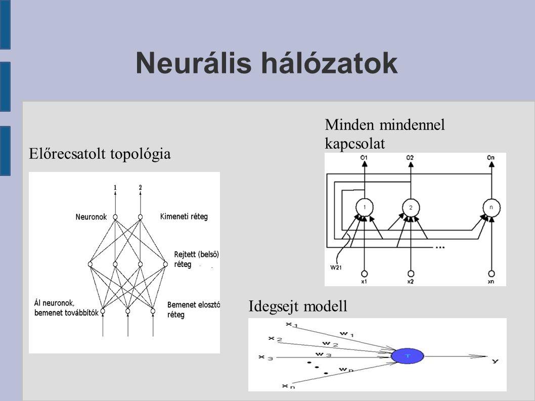 Neurális hálózatok Előrecsatolt topológia Minden mindennel kapcsolat Idegsejt modell
