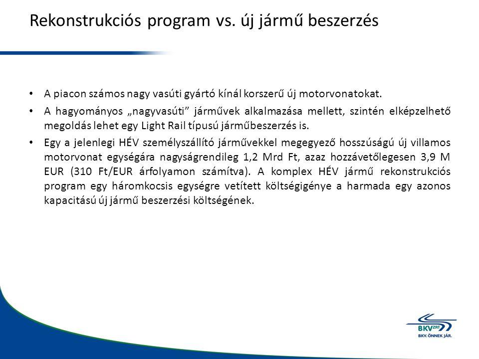 Rekonstrukciós program vs.