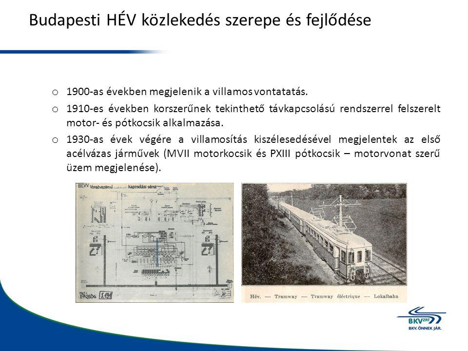 Budapesti HÉV közlekedés szerepe és fejlődése o 1900-as években megjelenik a villamos vontatatás.