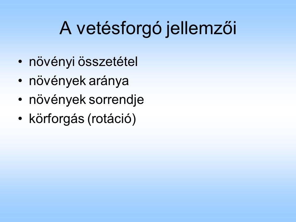 Őszi búza termése különböző vetésforgókban (Kismányoky és Tóth nyomán) VetésforgóArány a vetésforgóban (%) Termés t/haRelatív termés % műtrágyázottnem műtrágyázott műtrágyázottnem műtrágyázott 1.