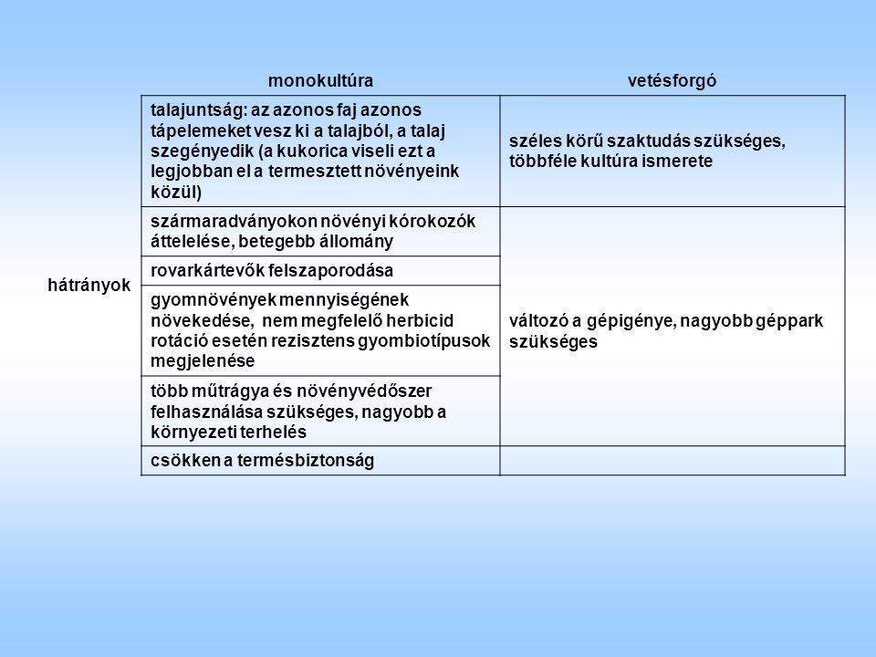 A talaj szervesanyag tartalmának mélységi változása különböző vetésforgókban (Keszthely, 2004)
