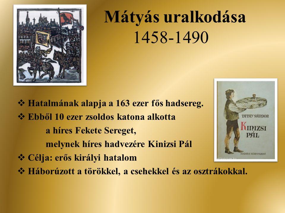 Mátyás birodalma