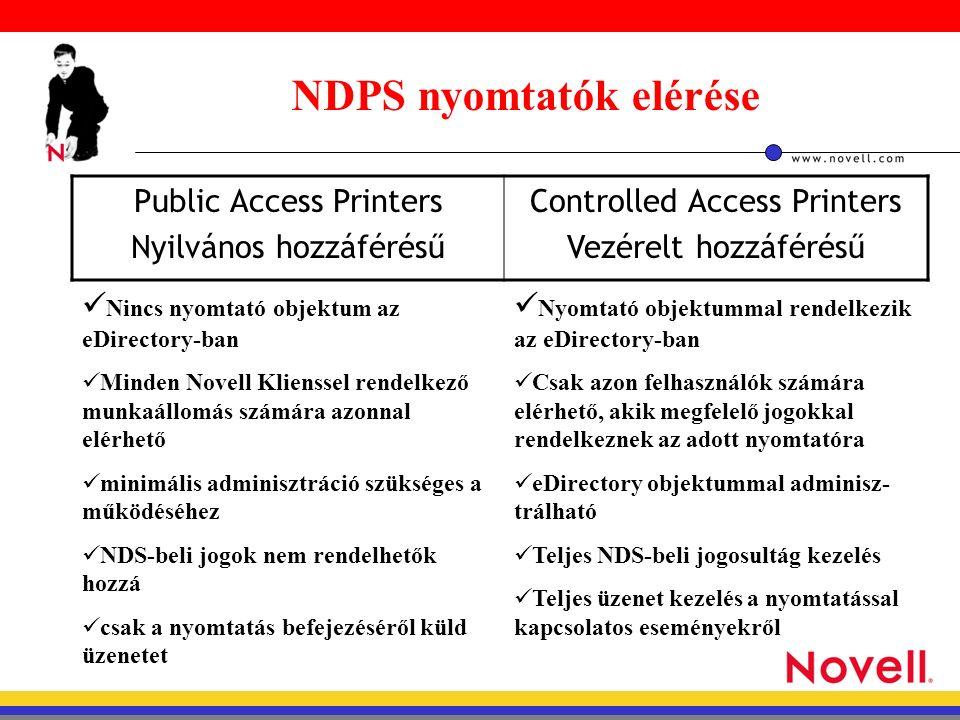 NDPS nyomtatók elérése Public Access Printers Nyilvános hozzáférésű Controlled Access Printers Vezérelt hozzáférésű Nincs nyomtató objektum az eDirectory-ban Minden Novell Klienssel rendelkező munkaállomás számára azonnal elérhető minimális adminisztráció szükséges a működéséhez NDS-beli jogok nem rendelhetők hozzá csak a nyomtatás befejezéséről küld üzenetet Nyomtató objektummal rendelkezik az eDirectory-ban Csak azon felhasználók számára elérhető, akik megfelelő jogokkal rendelkeznek az adott nyomtatóra eDirectory objektummal adminisz- trálható Teljes NDS-beli jogosultág kezelés Teljes üzenet kezelés a nyomtatással kapcsolatos eseményekről