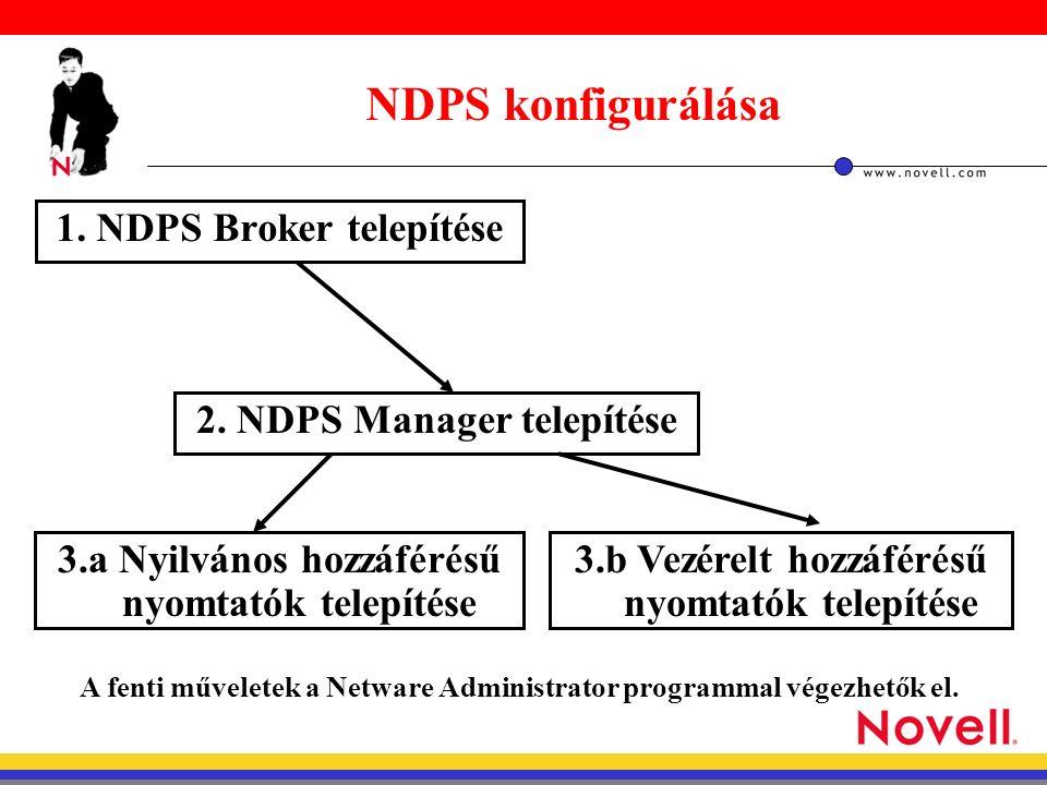 NDPS konfigurálása 1. NDPS Broker telepítése 2.