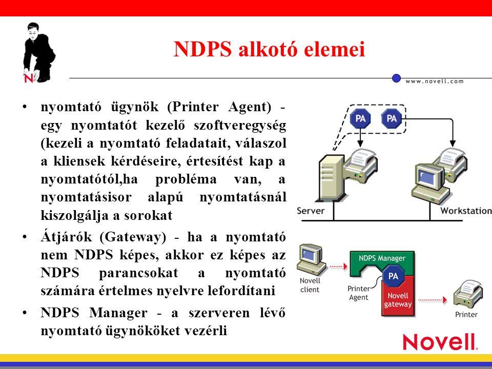 Vezérelt hozzáférésű nyomtatók telepítése Indítsuk el a Netware Administrator programot.